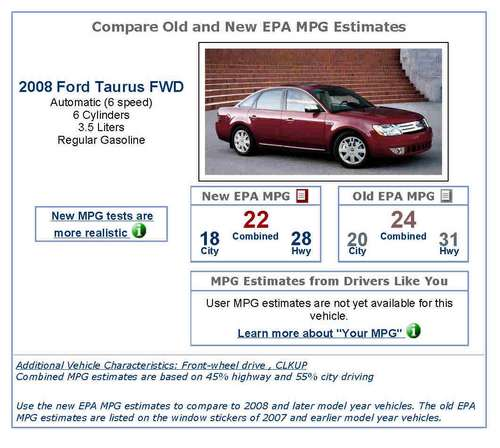taurus car club of america ford taurus forum 08 taurus. Black Bedroom Furniture Sets. Home Design Ideas
